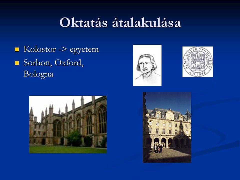 Oktatás átalakulása Kolostor -> egyetem Kolostor -> egyetem Sorbon, Oxford, Bologna Sorbon, Oxford, Bologna