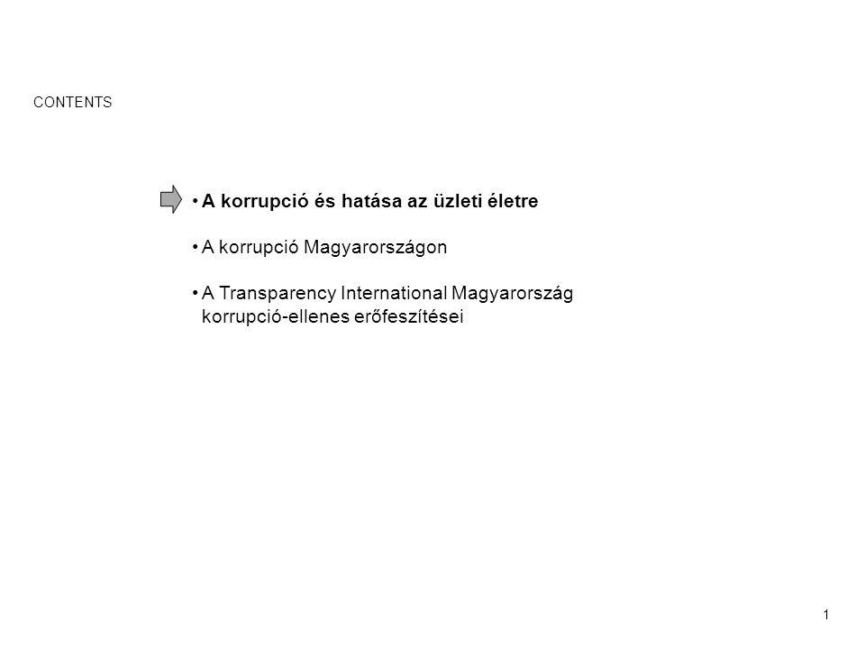 12 Source:Transparency International Hungary A TI Magyarország célzott projekteket indít az üzleti környezet javítása végett TEVÉKENYSÉGEK – AZ ÜZLETI SZABADSÁG NÖVELÉSE A TI Magyarország eddigi tevékenysége Bíróképzés: a TI Magyarország képzési kézikönyvet, illetve részletes tantervet dolgozott ki Közérdekű bejelentők védelme: a TI Magyarország vetette föl a problémát Magyarországon, az Igazságügyi Minisztériumban törvényjavaslat készül Tervek 2009-re A közbeszerzések monitorozása Bíróképzési programok indítása A Korrupcióellenes Üzleti Elvek elfogadásának segítése a magánszektorban Integritási megállapodások elfogadásának propagálása Versenyadatbázis létrehozása (mennyire felelnek meg a magyar vállalatok a versenytörvény előírásainak?)