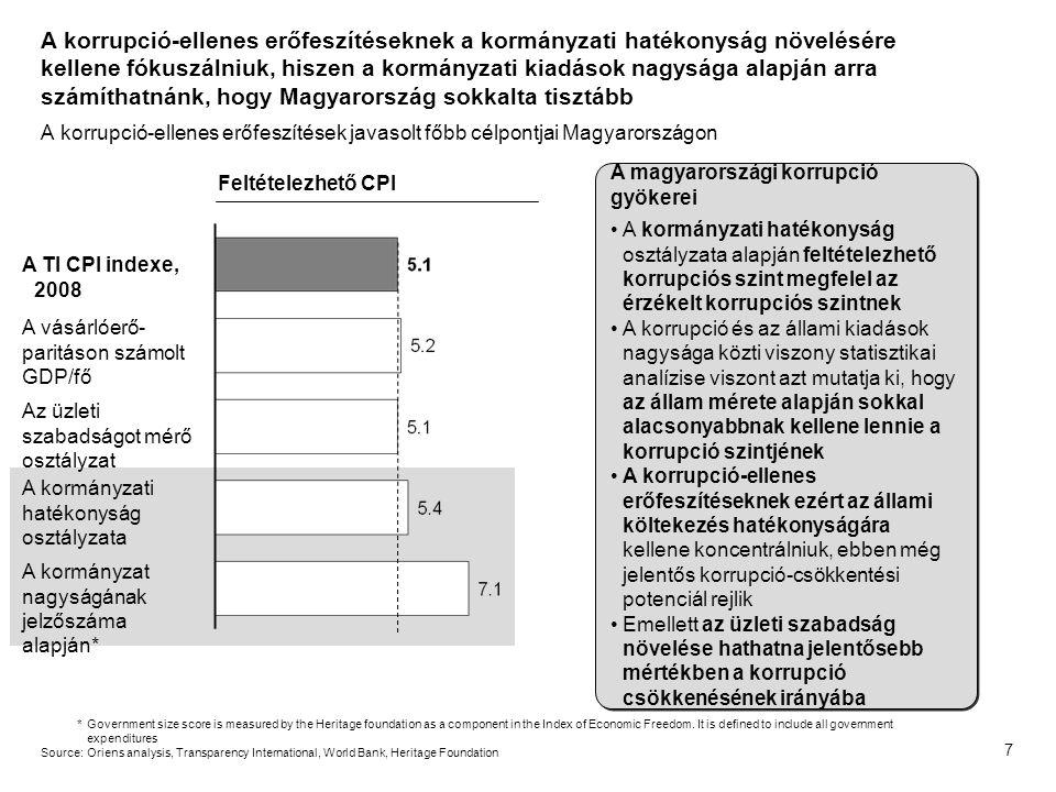 8 A korrupció és hatása az üzleti életre A korrupció Magyarországon A Transparency International Magyarország korrupció-ellenes erőfeszítései CONTENTS