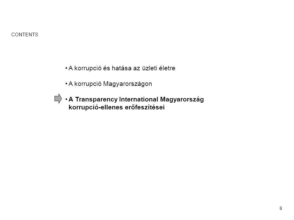 9 Az üzleti szabadság növelésére a TI Magyarország célzott projekteket indított az üzleti szabadság növelése céljából Kevésbé korrupt és ezáltal üzletbarátabb környezet A figyelem ráirányítása a korrupció problémájára a TI Magyarország tevékenysége hatékonyságának növelése céljából folyamatosan szervezi az akciók média-jelenlétét A mindenkori korrupciós helyzet elemzése a TI Magyarország időről időre felméréseket végez a TI International módszertana alapján a korrupciós helyzet monitorozása céljából Source:Transparency International Hungary A TI Magyarország kifejlesztett egy sor egymást kölcsönösen segítő általános és célzott módszert a korrupció-ellenes küzdelem leghatékonyabb megvívására A TI MAGYARORSZÁG KORRUPCIÓ-ELLENES ERŐFESZÍTÉSEI –A KÜLÖNFÉLE MÓDSZEREK ÍGY ÉPÜLNEK EGYMÁSRA Az állam hatékonyságának növelése a TI aktívan segíti a kormányzatot az állam hatékonyságának növelésében