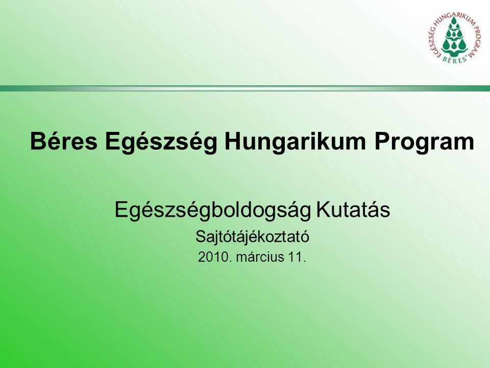 Béres Egészség Hungarikum Program Egészségboldogság Kutatás Sajtótájékoztató 2010. március 11.