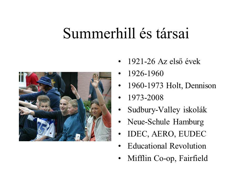 Summerhill és társai 1921-26 Az első évek 1926-1960 1960-1973 Holt, Dennison 1973-2008 Sudbury-Valley iskolák Neue-Schule Hamburg IDEC, AERO, EUDEC Educational Revolution Mifflin Co-op, Fairfield