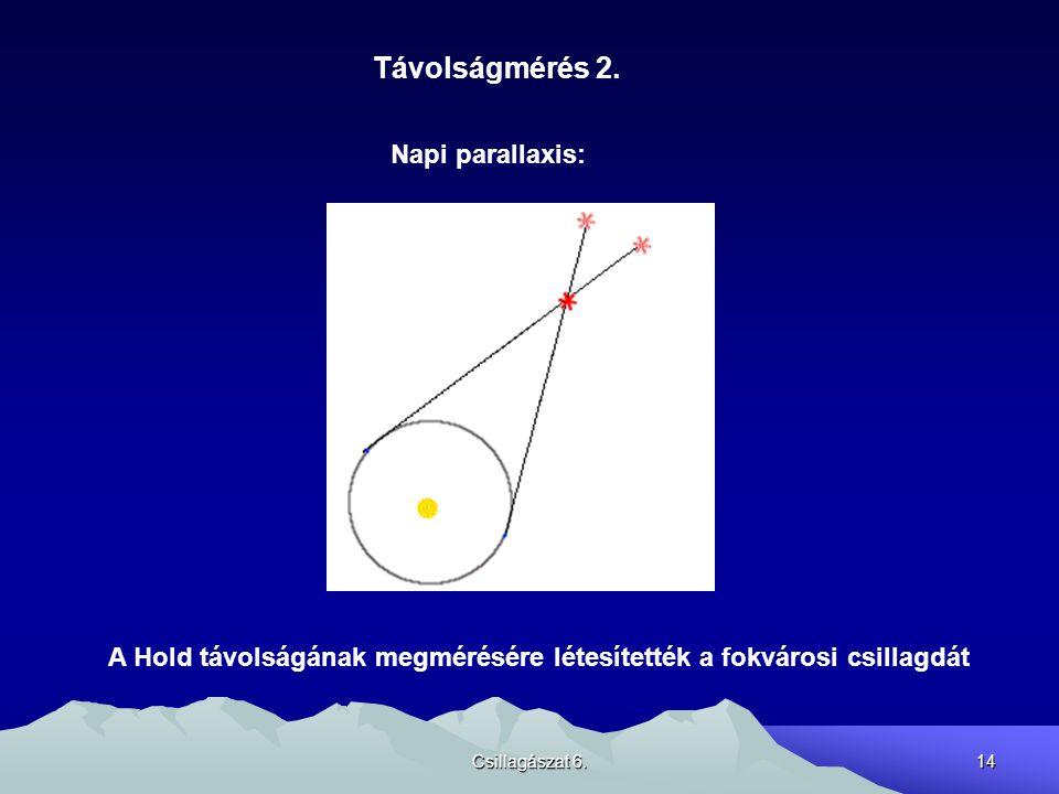 Csillagászat 6.14 Távolságmérés 2.