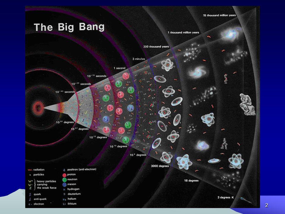 Csillagászat 6.2 Az ősrobbanás
