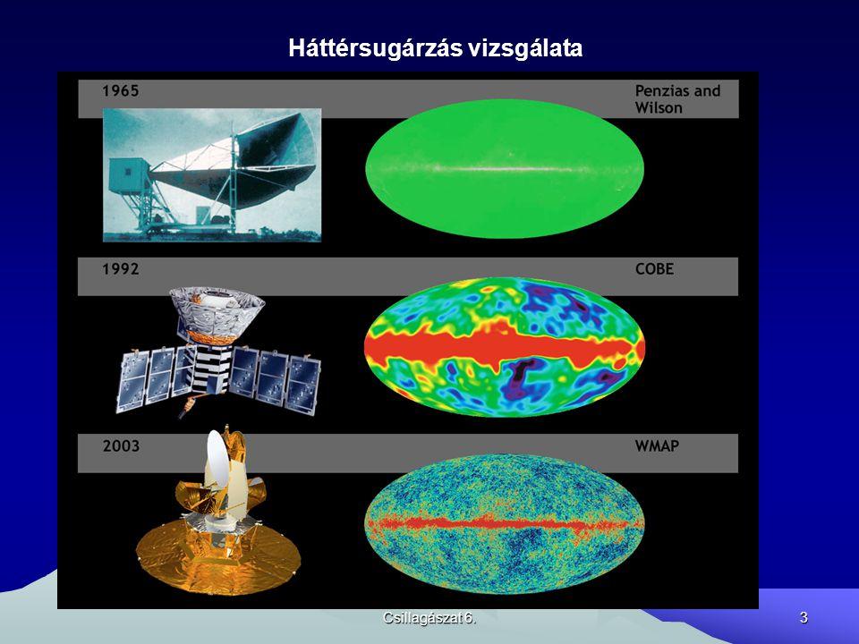 Csillagászat 6.3 Háttérsugárzás vizsgálata