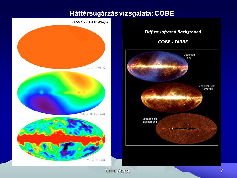 Csillagászat 6.7 Háttérsugárzás vizsgálata: COBE