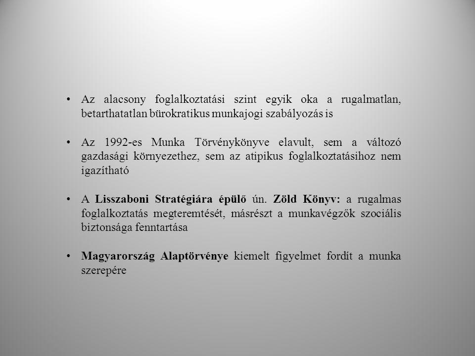 Szabályozási keretek Jogpolitikai cél: a magyar munkaerőpiac a legrugalmasabbak közé tartozzon Európában Egyik alapvető feltétel: korszerű és rugalmas szabályozás I.