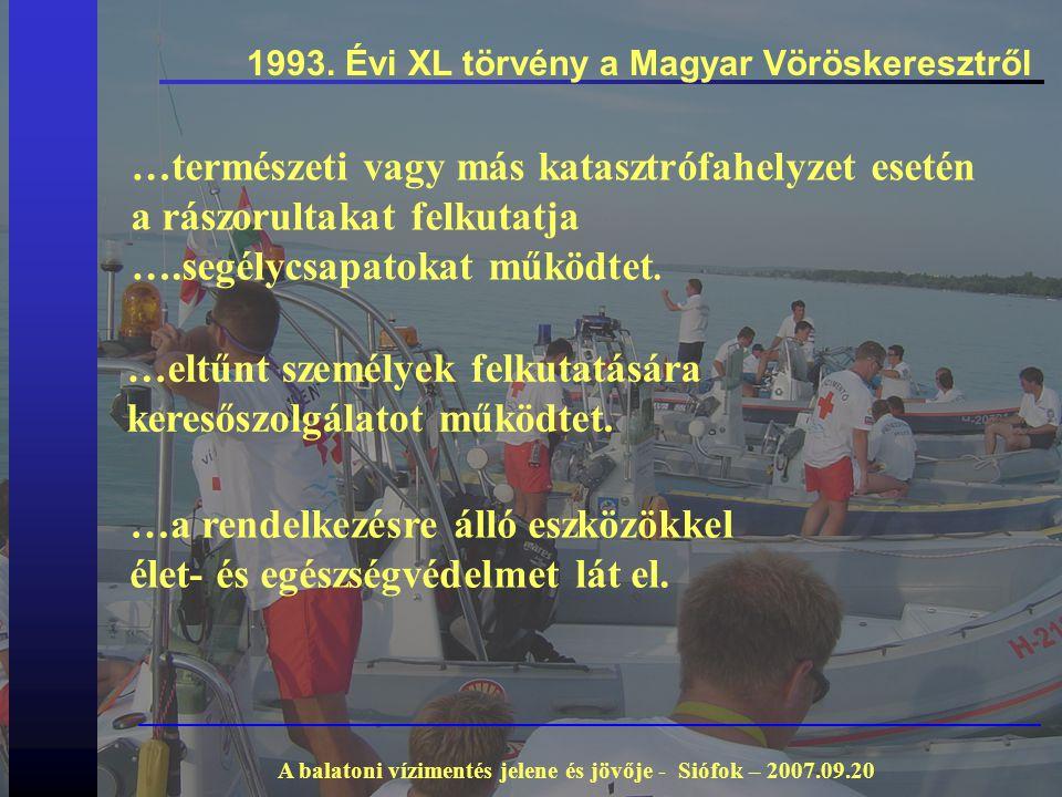 1993. Évi XL törvény a Magyar Vöröskeresztről …természeti vagy más katasztrófahelyzet esetén a rászorultakat felkutatja ….segélycsapatokat működtet. …