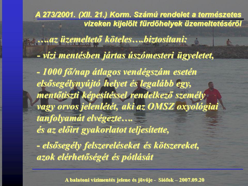 A 273/2001. (XII. 21.) Korm. Számú rendelet a természetes vizeken kijelölt fürdőhelyek üzemeltetéséről A balatoni vízimentés jelene és jövője - Siófok