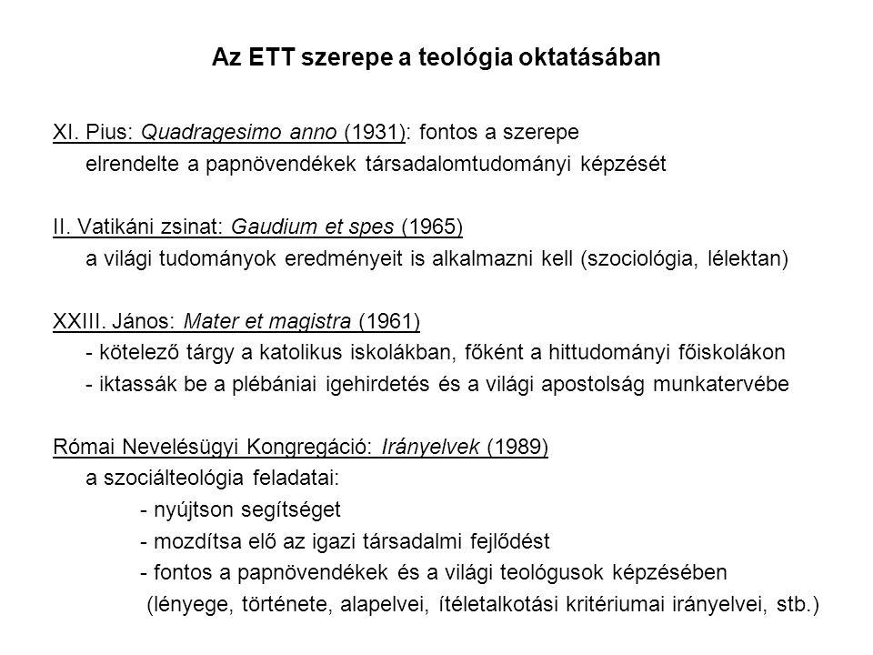 A Rerum novarum hatása Magyarországon - Szabóky Adolf SchP.: az első Kolping-egylet (katolikus legényegylet) - Zichy Nándor gróf: 1895.