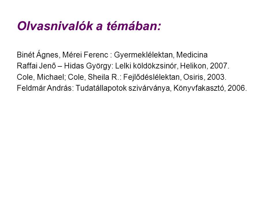 Olvasnivalók a témában: Binét Ágnes, Mérei Ferenc : Gyermeklélektan, Medicina Raffai Jenő – Hidas György: Lelki köldökzsinór, Helikon, 2007. Cole, Mic