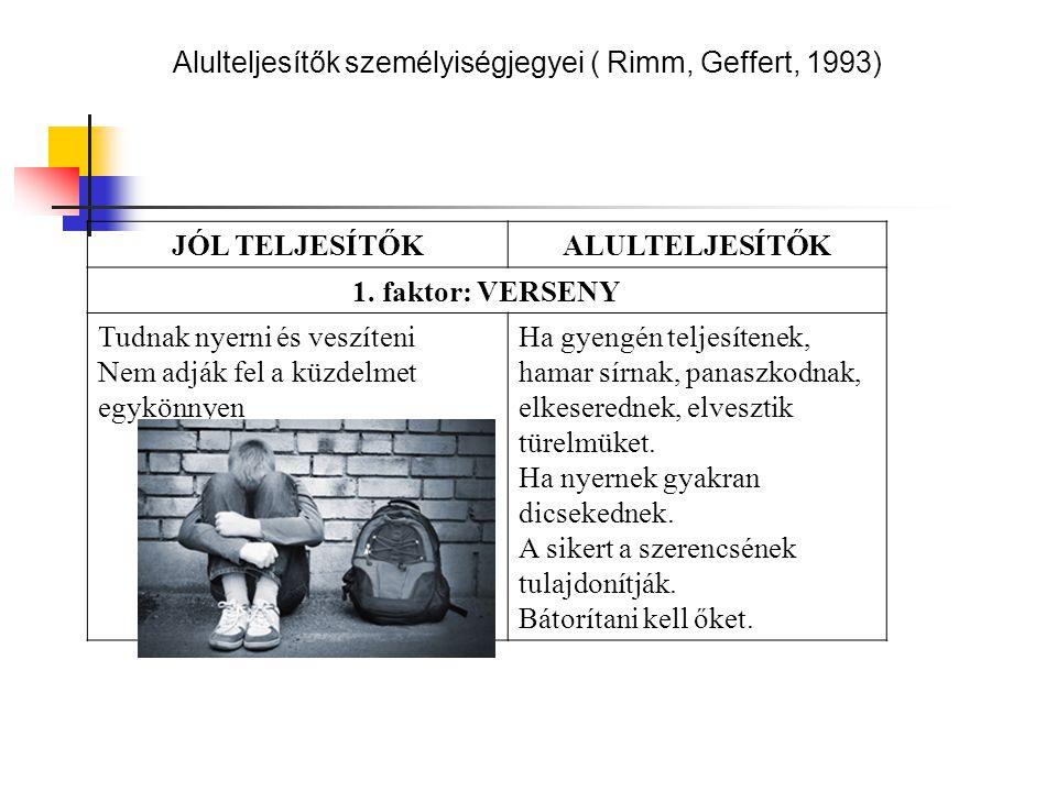 Alulteljesítők személyiségjegyei ( Rimm, Geffert, 1993) JÓL TELJESÍTŐKALULTELJESÍTŐK 1. faktor: VERSENY Tudnak nyerni és veszíteni Nem adják fel a küz