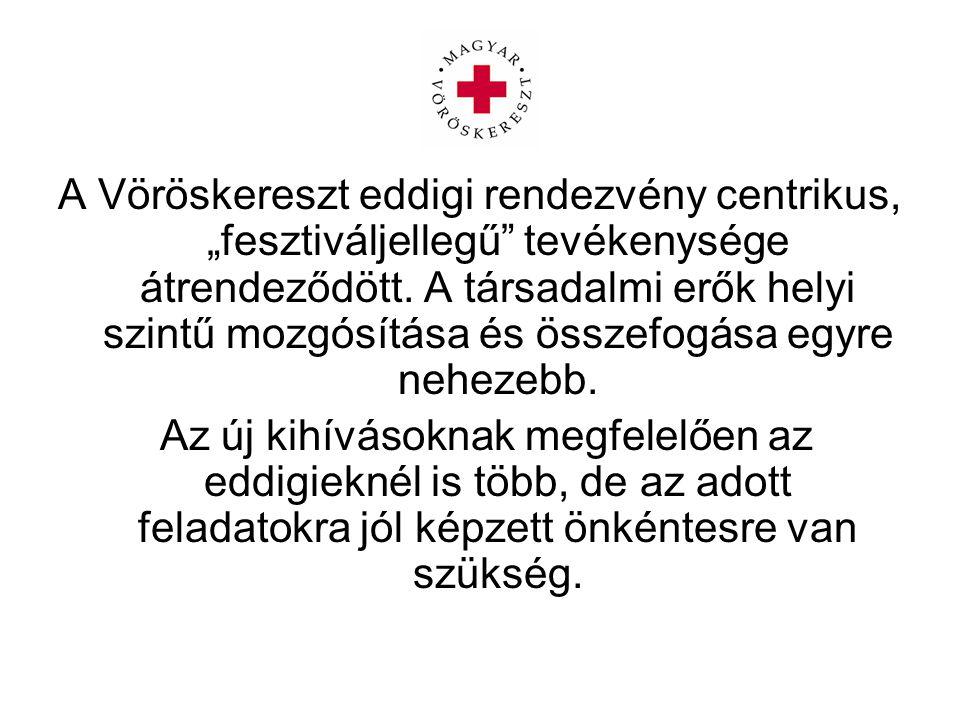 """A Vöröskereszt eddigi rendezvény centrikus, """"fesztiváljellegű"""" tevékenysége átrendeződött. A társadalmi erők helyi szintű mozgósítása és összefogása e"""