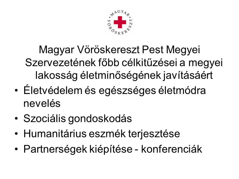 Magyar Vöröskereszt Pest Megyei Szervezetének főbb célkitűzései a megyei lakosság életminőségének javításáért Életvédelem és egészséges életmódra neve
