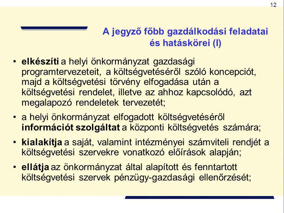 12 A jegyző főbb gazdálkodási feladatai és hatáskörei (I) elkészíti a helyi önkormányzat gazdasági programtervezeteit, a költségvetéséről szóló koncep