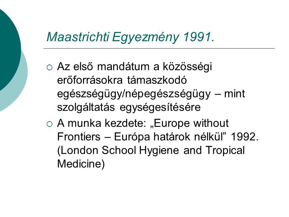 Maastrichti Egyezmény 1991.  Az első mandátum a közösségi erőforrásokra támaszkodó egészségügy/népegészségügy – mint szolgáltatás egységesítésére  A