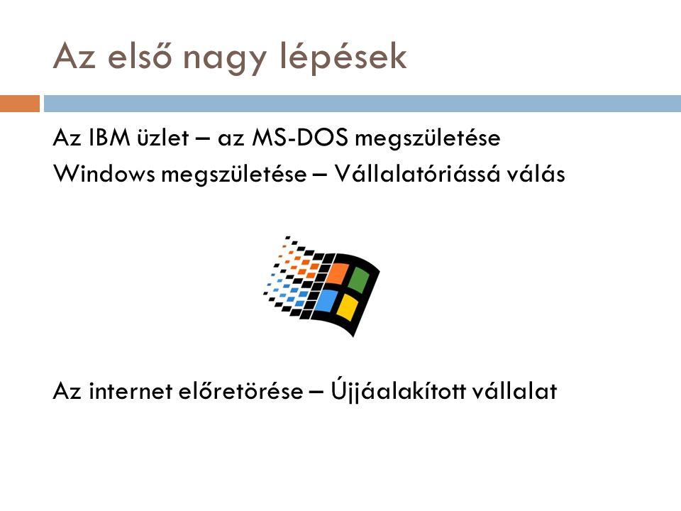 Az első nagy lépések Az IBM üzlet – az MS-DOS megszületése Windows megszületése – Vállalatóriássá válás Az internet előretörése – Újjáalakított vállal
