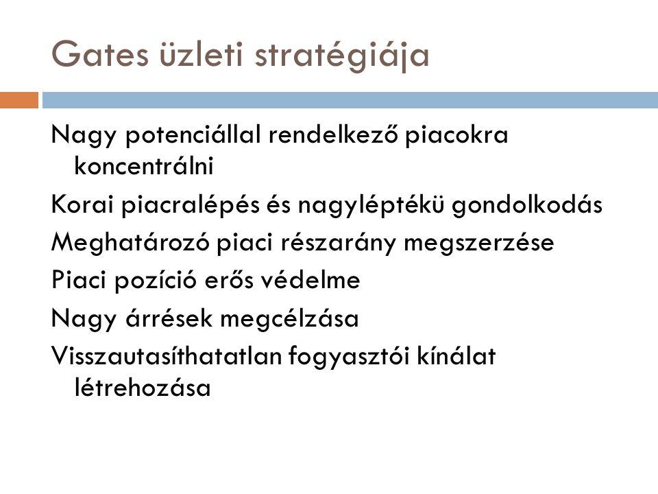 Gates üzleti stratégiája Nagy potenciállal rendelkező piacokra koncentrálni Korai piacralépés és nagyléptékü gondolkodás Meghatározó piaci részarány m