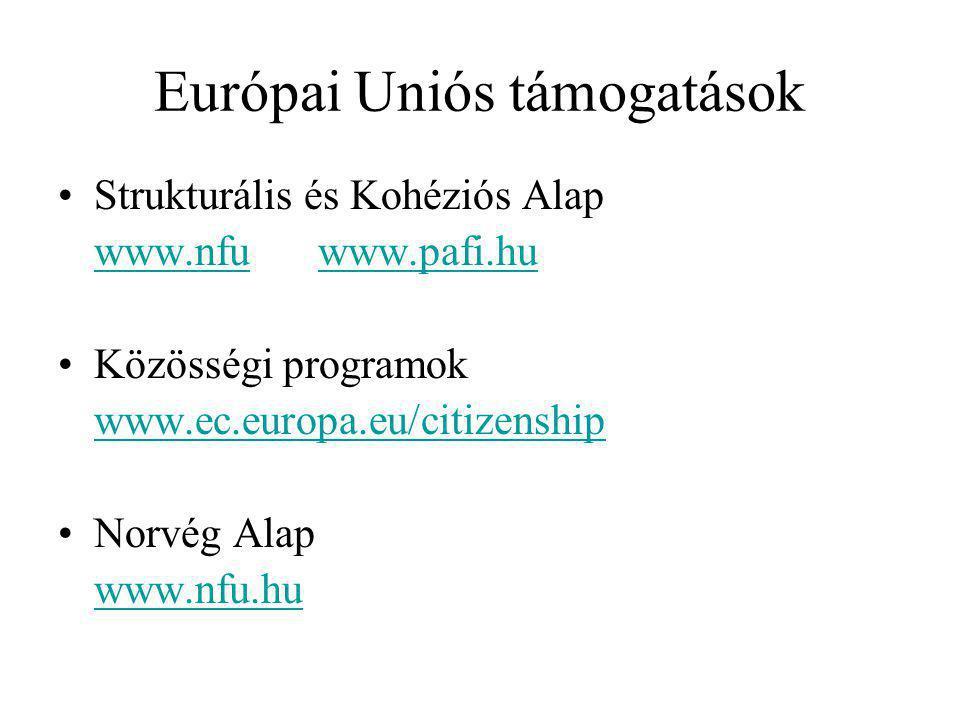 Európai Uniós támogatások Strukturális és Kohéziós Alap www.nfuwww.nfu www.pafi.huwww.pafi.hu Közösségi programok www.ec.europa.eu/citizenship Norvég Alap www.nfu.hu