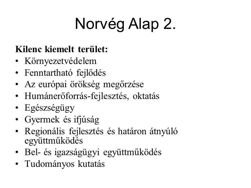 Norvég Alap 2.