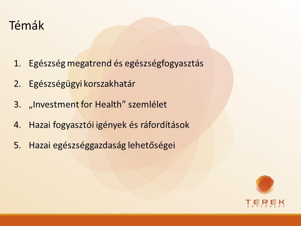 """Témák 1.Egészség megatrend és egészségfogyasztás 2.Egészségügyi korszakhatár 3.""""Investment for Health"""" szemlélet 4.Hazai fogyasztói igények és ráfordí"""