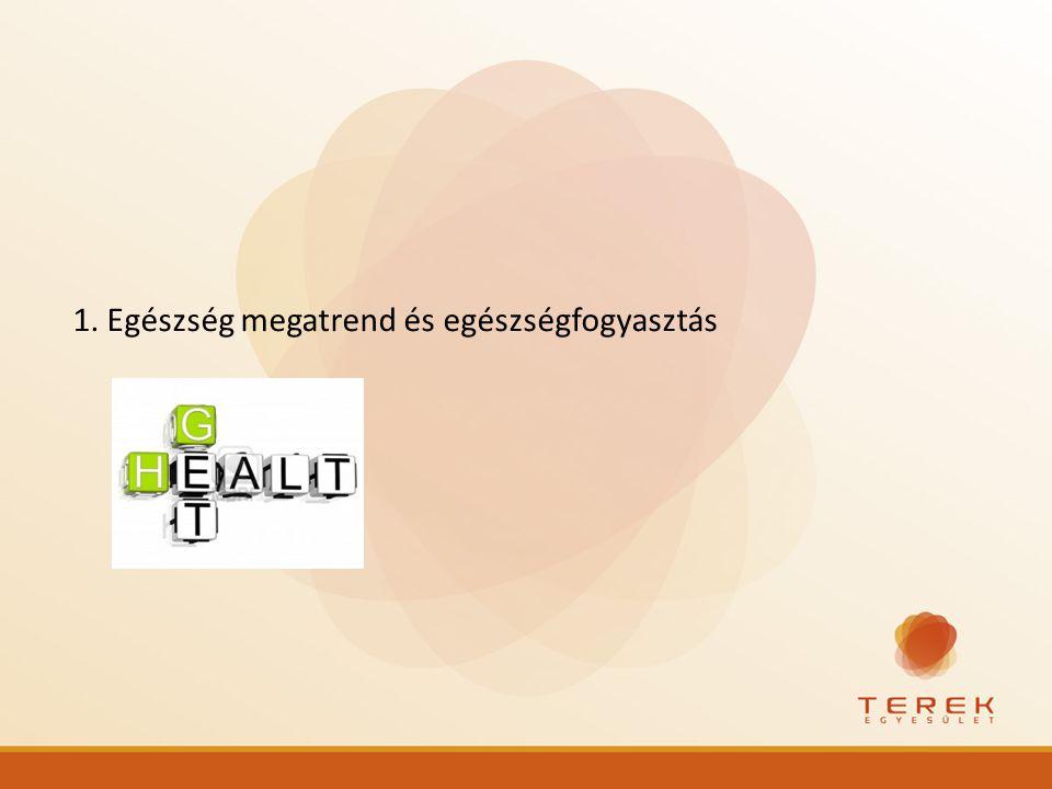1. Az egészség megatrendje Renault Zoe ZE