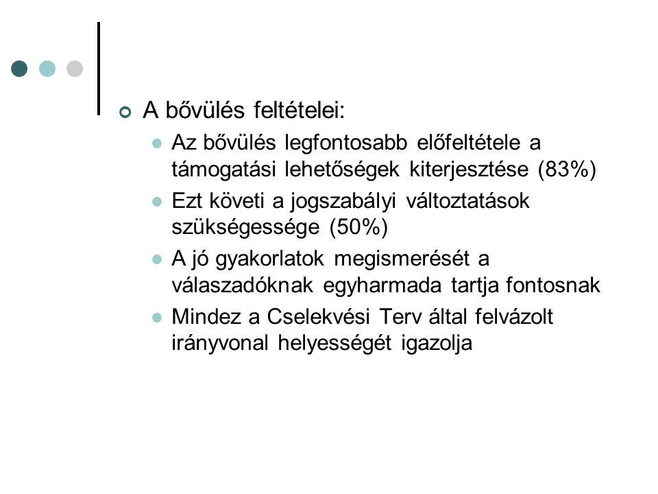 Foglalkoztatási agrárpolitika 2010- 2014.