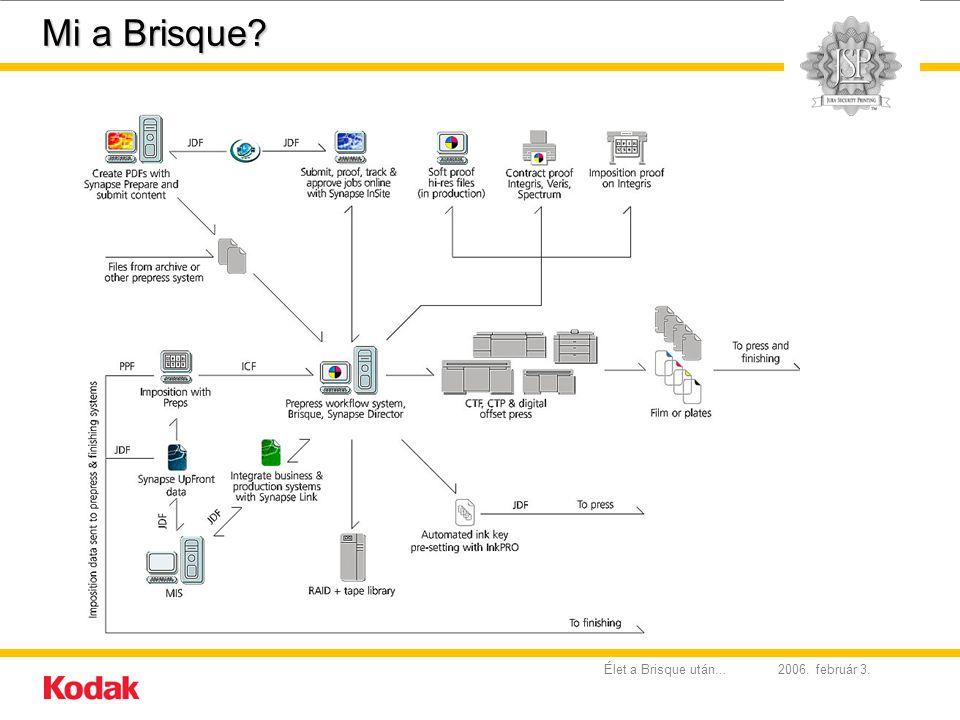 2006. február 3.Élet a Brisque után... Mi a Brisque?