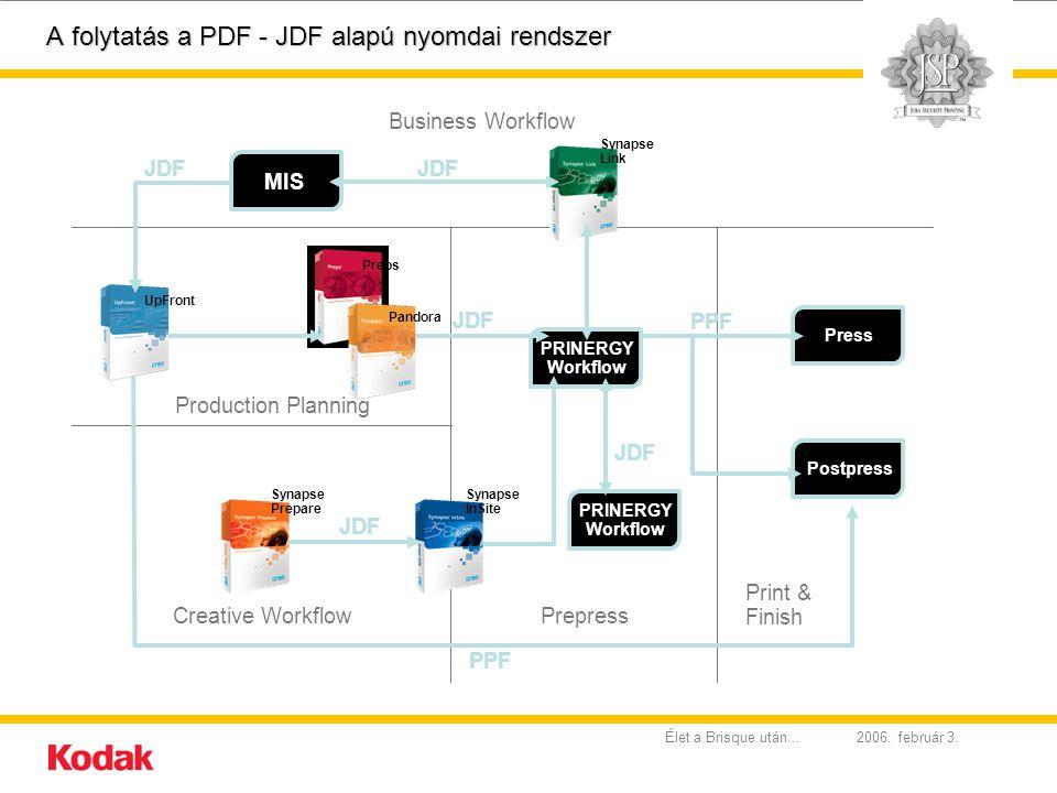 2006. február 3.Élet a Brisque után... A folytatás a PDF - JDF alapú nyomdai rendszer Print & Finish Business Workflow Production Planning Creative Wo