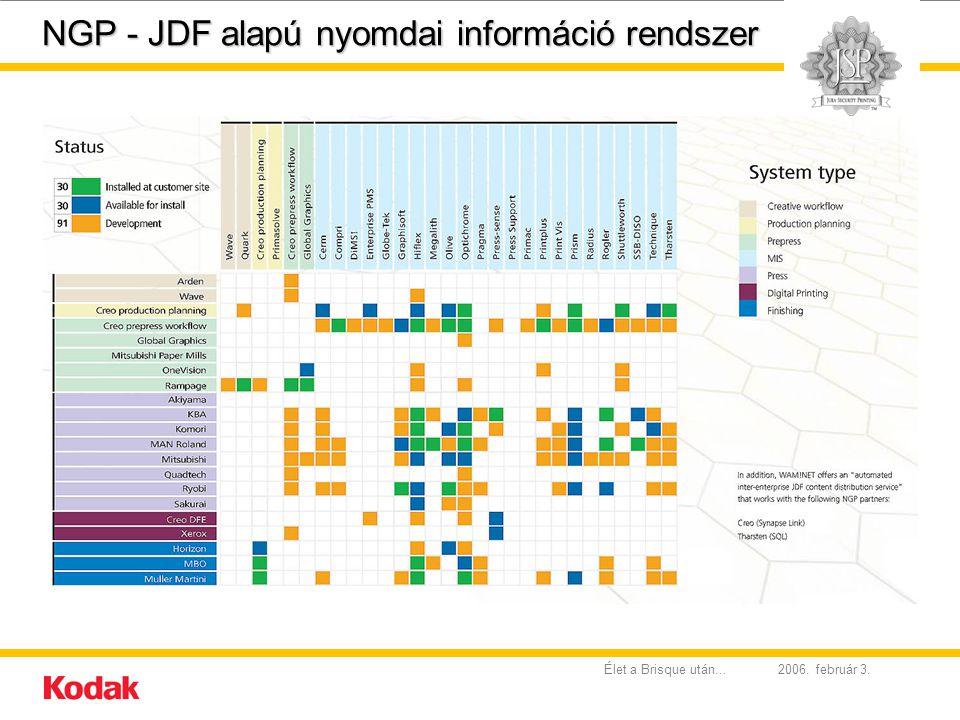 2006. február 3.Élet a Brisque után... NGP - JDF alapú nyomdai információ rendszer