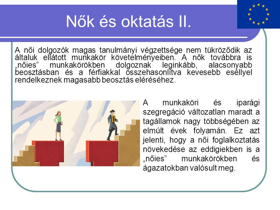 Nők és oktatás II.