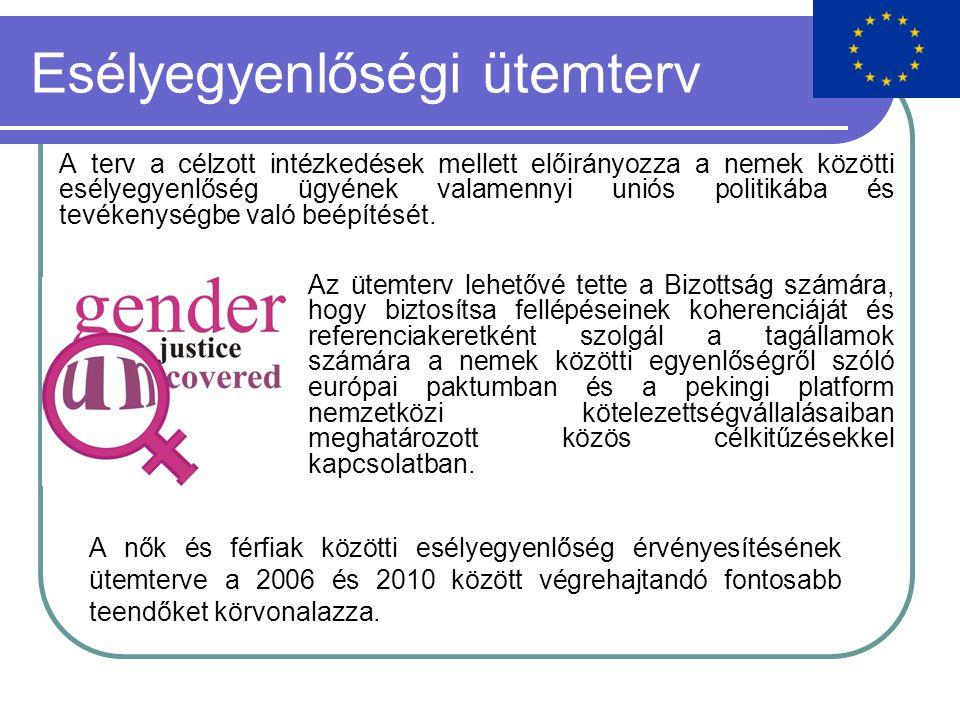 Esélyegyenlőségi ütemterv A terv a célzott intézkedések mellett előirányozza a nemek közötti esélyegyenlőség ügyének valamennyi uniós politikába és tevékenységbe való beépítését.