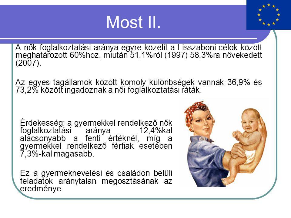 Most II.