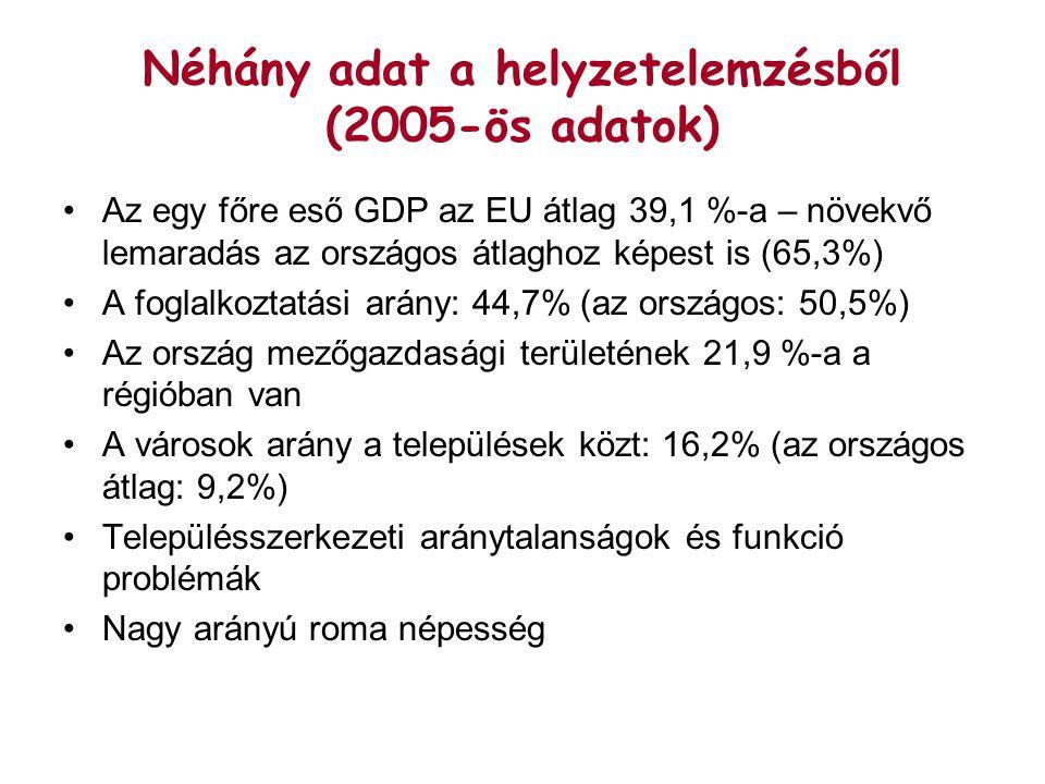 Néhány adat a helyzetelemzésből (2005-ös adatok) Az egy főre eső GDP az EU átlag 39,1 %-a – növekvő lemaradás az országos átlaghoz képest is (65,3%) A foglalkoztatási arány: 44,7% (az országos: 50,5%) Az ország mezőgazdasági területének 21,9 %-a a régióban van A városok arány a települések közt: 16,2% (az országos átlag: 9,2%) Településszerkezeti aránytalanságok és funkció problémák Nagy arányú roma népesség