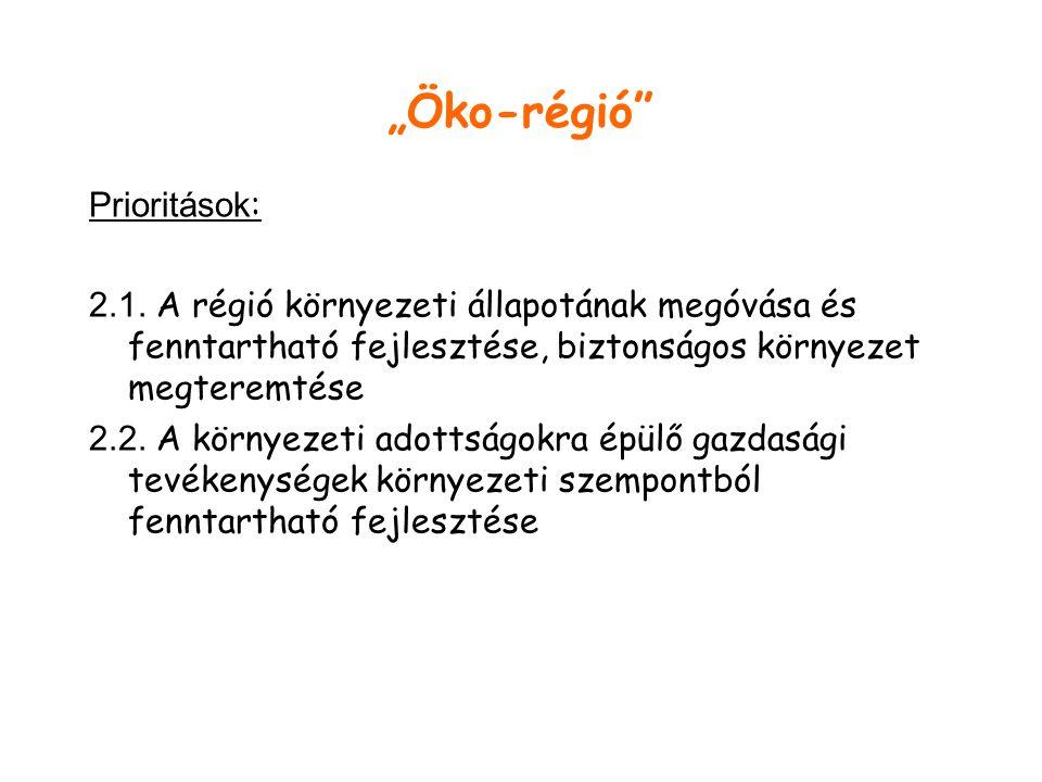 """""""Öko-régió Prioritások : 2.1."""