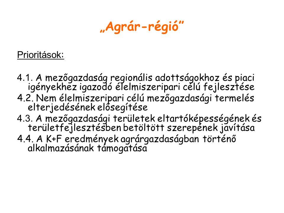 """""""Agrár-régió Prioritások : 4.1."""