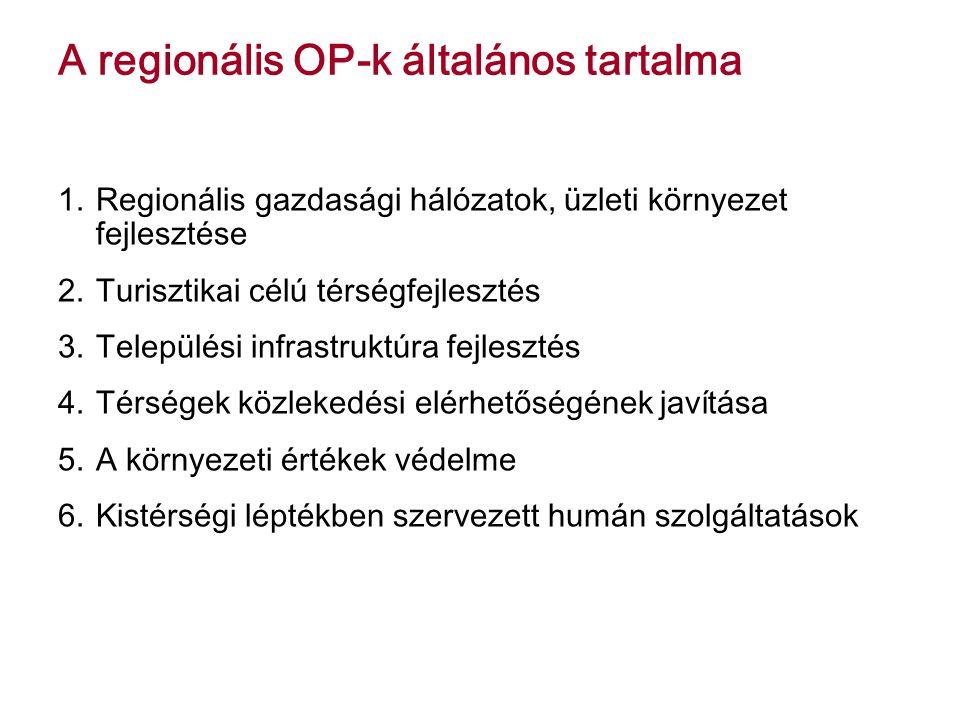 A regionális OP-k általános tartalma 1.Regionális gazdasági hálózatok, üzleti környezet fejlesztése 2.Turisztikai célú térségfejlesztés 3.Települési infrastruktúra fejlesztés 4.Térségek közlekedési elérhetőségének javítása 5.A környezeti értékek védelme 6.Kistérségi léptékben szervezett humán szolgáltatások