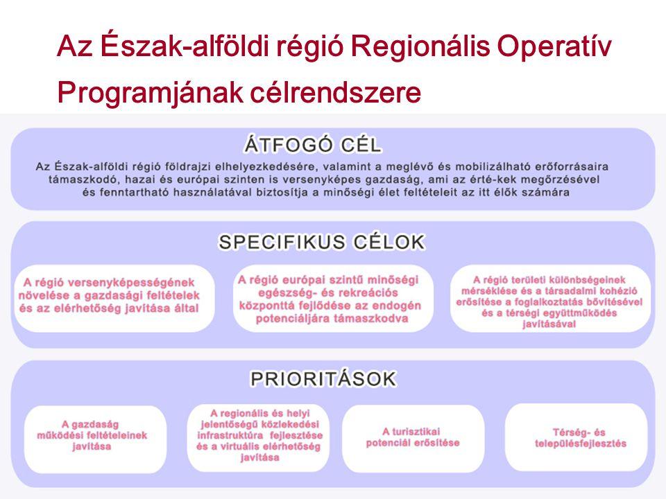 Az Észak-alföldi régió Regionális Operatív Programjának célrendszere