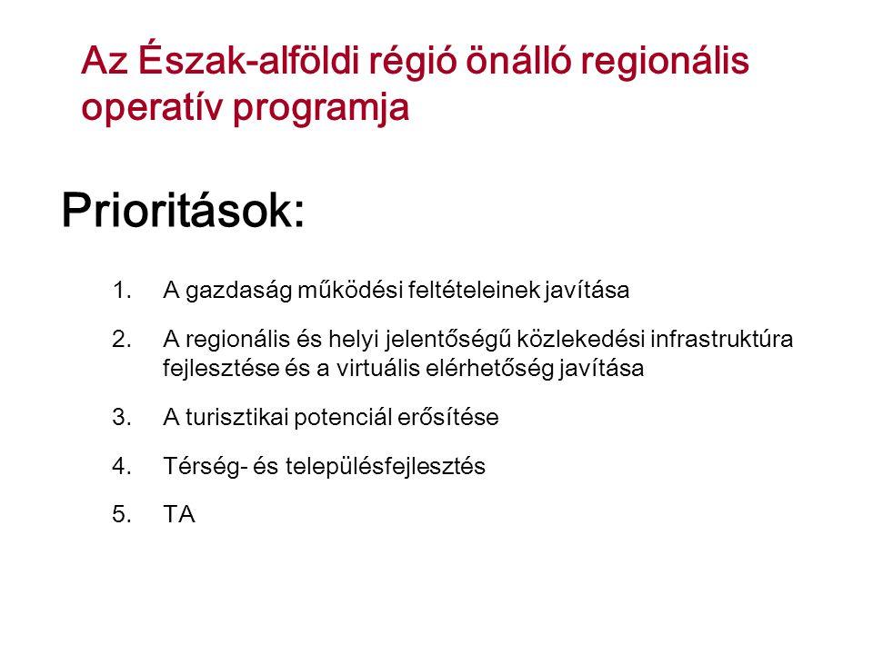 Az Észak-alföldi régió önálló regionális operatív programja Prioritások: 1.A gazdaság működési feltételeinek javítása 2.A regionális és helyi jelentőségű közlekedési infrastruktúra fejlesztése és a virtuális elérhetőség javítása 3.A turisztikai potenciál erősítése 4.Térség- és településfejlesztés 5.TA
