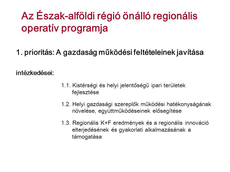 Az Észak-alföldi régió önálló regionális operatív programja 1.