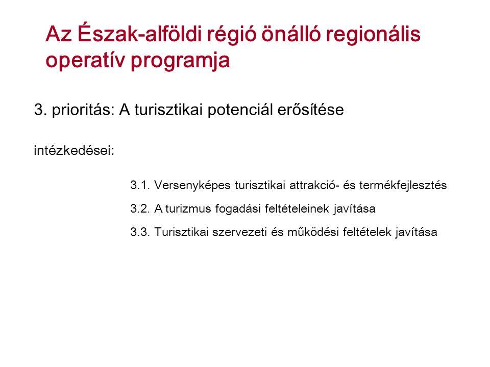 Az Észak-alföldi régió önálló regionális operatív programja 3.