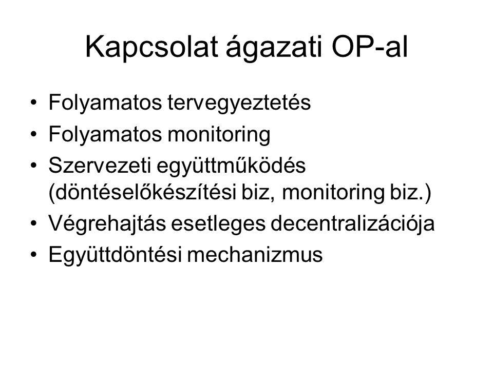 Kapcsolat ágazati OP-al Folyamatos tervegyeztetés Folyamatos monitoring Szervezeti együttműködés (döntéselőkészítési biz, monitoring biz.) Végrehajtás esetleges decentralizációja Együttdöntési mechanizmus