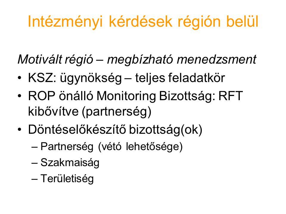 Intézményi kérdések régión belül Motivált régió – megbízható menedzsment KSZ: ügynökség – teljes feladatkör ROP önálló Monitoring Bizottság: RFT kibővítve (partnerség) Döntéselőkészítő bizottság(ok) –Partnerség (vétó lehetősége) –Szakmaiság –Területiség