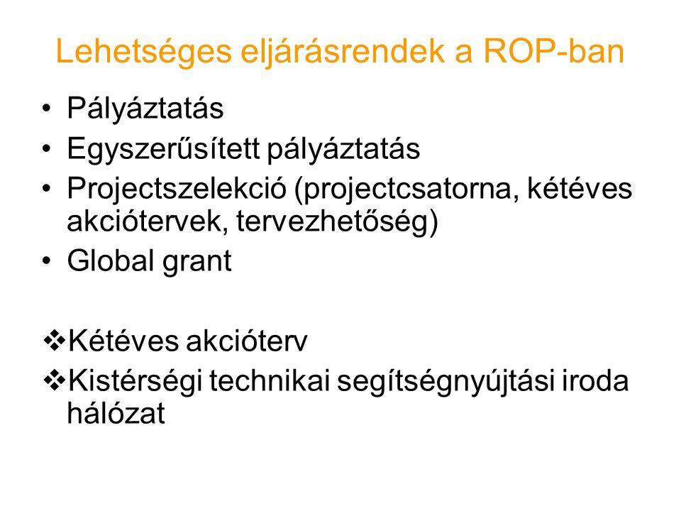 Lehetséges eljárásrendek a ROP-ban Pályáztatás Egyszerűsített pályáztatás Projectszelekció (projectcsatorna, kétéves akciótervek, tervezhetőség) Global grant  Kétéves akcióterv  Kistérségi technikai segítségnyújtási iroda hálózat