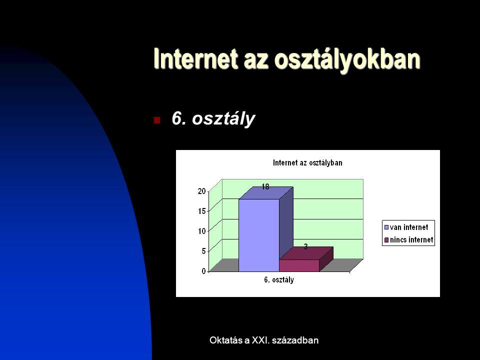 Oktatás a XXI. században Internet az osztályokban 6. osztály