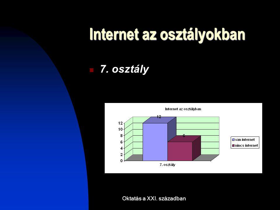 Oktatás a XXI. században Internet az osztályokban 7. osztály