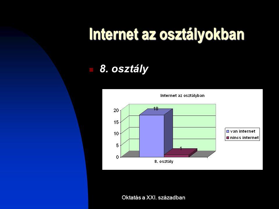 Oktatás a XXI. században Internet az osztályokban 8. osztály