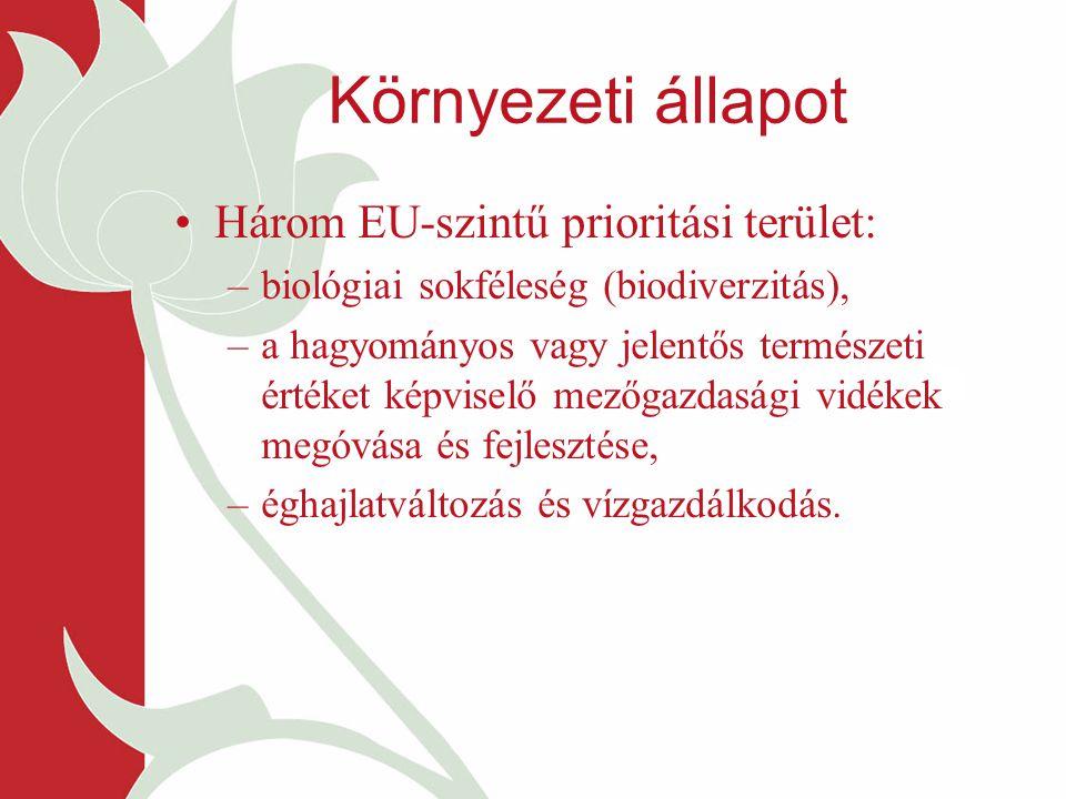 Környezeti állapot Három EU-szintű prioritási terület: –biológiai sokféleség (biodiverzitás), –a hagyományos vagy jelentős természeti értéket képviselő mezőgazdasági vidékek megóvása és fejlesztése, –éghajlatváltozás és vízgazdálkodás.