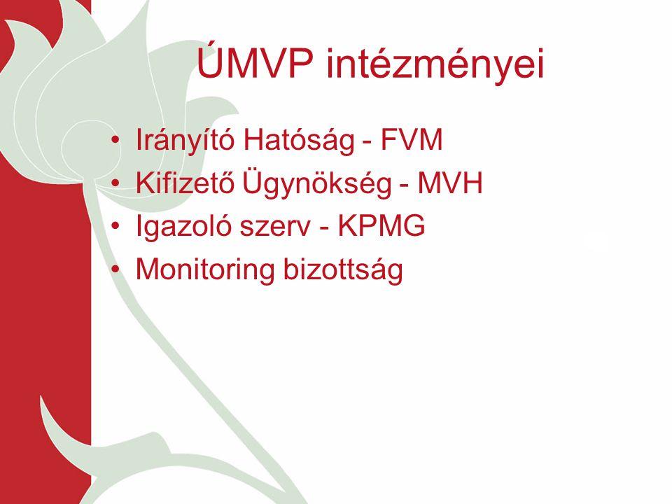 ÚMVP intézményei Irányító Hatóság - FVM Kifizető Ügynökség - MVH Igazoló szerv - KPMG Monitoring bizottság