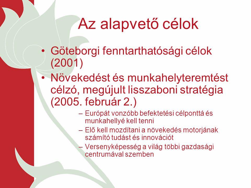 Az alapvető célok Göteborgi fenntarthatósági célok (2001) Növekedést és munkahelyteremtést célzó, megújult lisszaboni stratégia (2005.